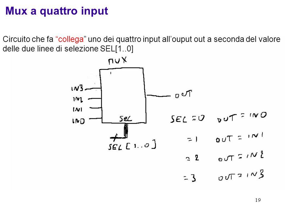 Mux a quattro input Circuito che fa collega uno dei quattro input all'ouput out a seconda del valore delle due linee di selezione SEL[1..0]